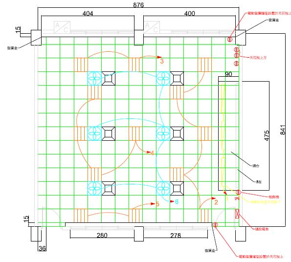 ▲圖2 教室內智慧照明系統空間示意圖。