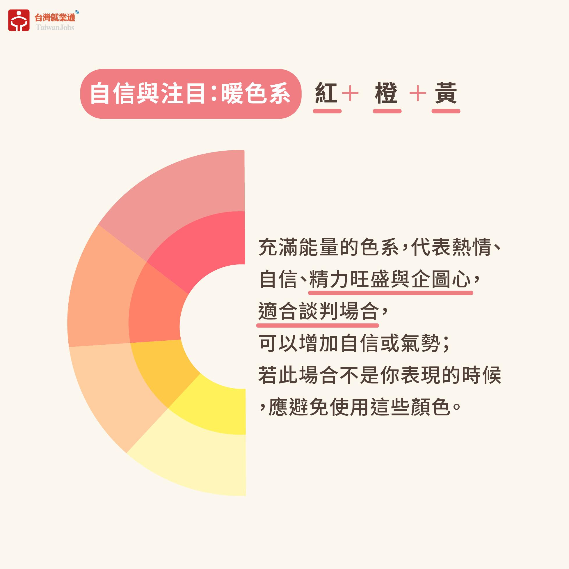 ▲求職服裝:職場色彩心理-顏色為形象加分